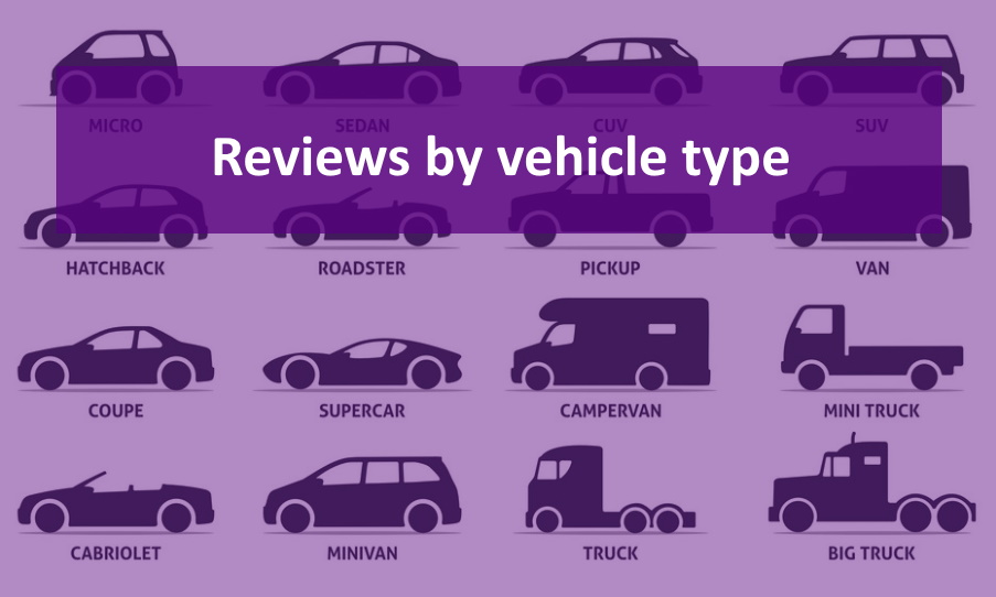 reviews by type - Auto Reviews